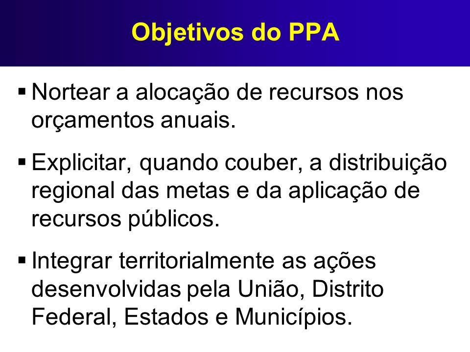 Objetivos do PPA Nortear a alocação de recursos nos orçamentos anuais.