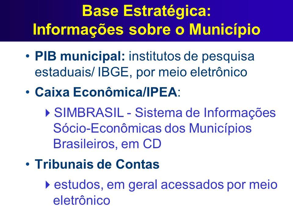 Base Estratégica: Informações sobre o Município