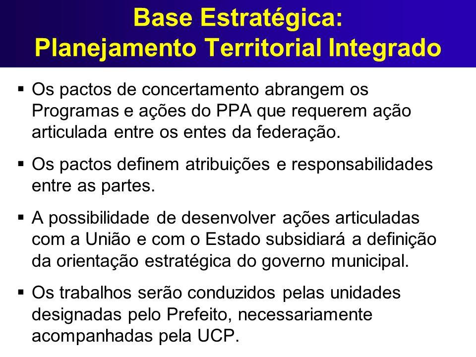 Base Estratégica: Planejamento Territorial Integrado