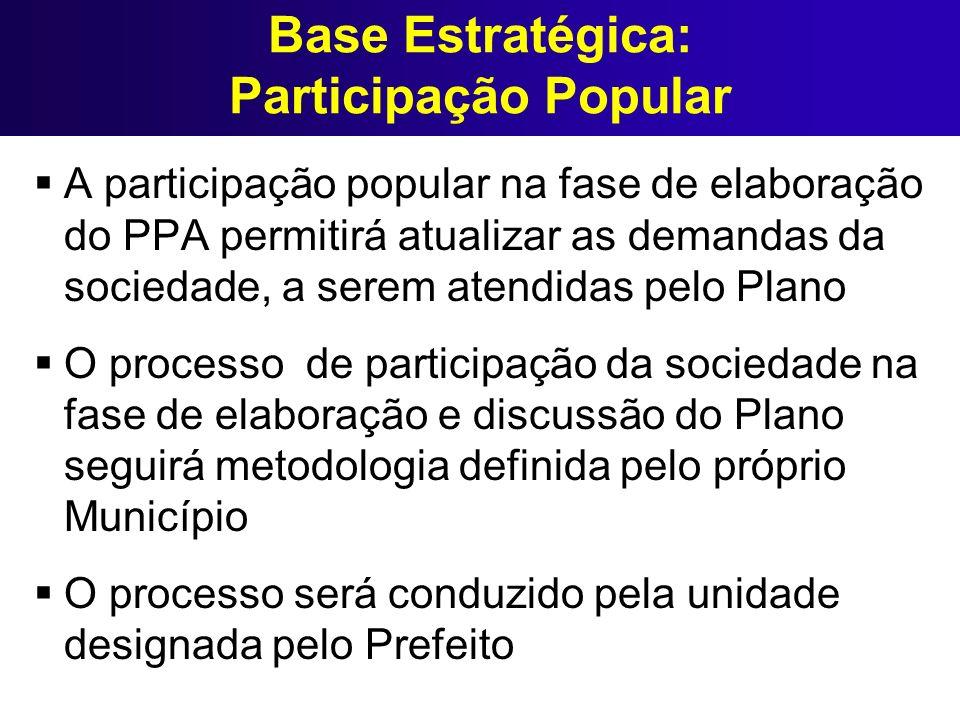 Base Estratégica: Participação Popular
