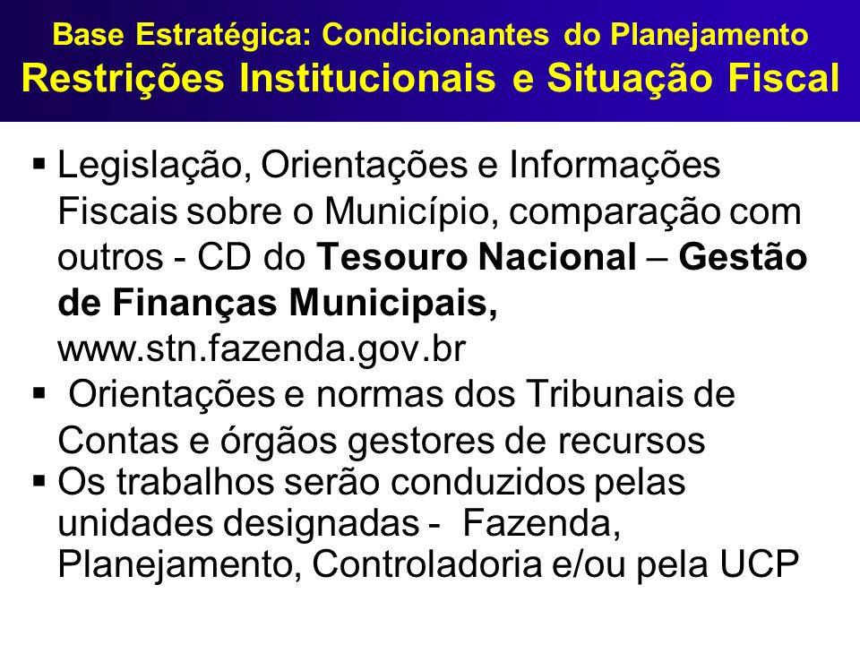 Base Estratégica: Condicionantes do Planejamento Restrições Institucionais e Situação Fiscal