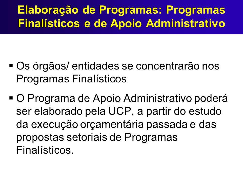 Elaboração de Programas: Programas Finalísticos e de Apoio Administrativo