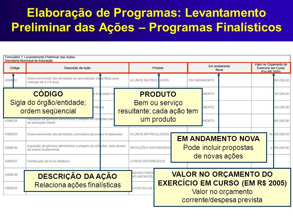 Elaboração de Programas: Levantamento Preliminar das Ações – Programas Finalísticos