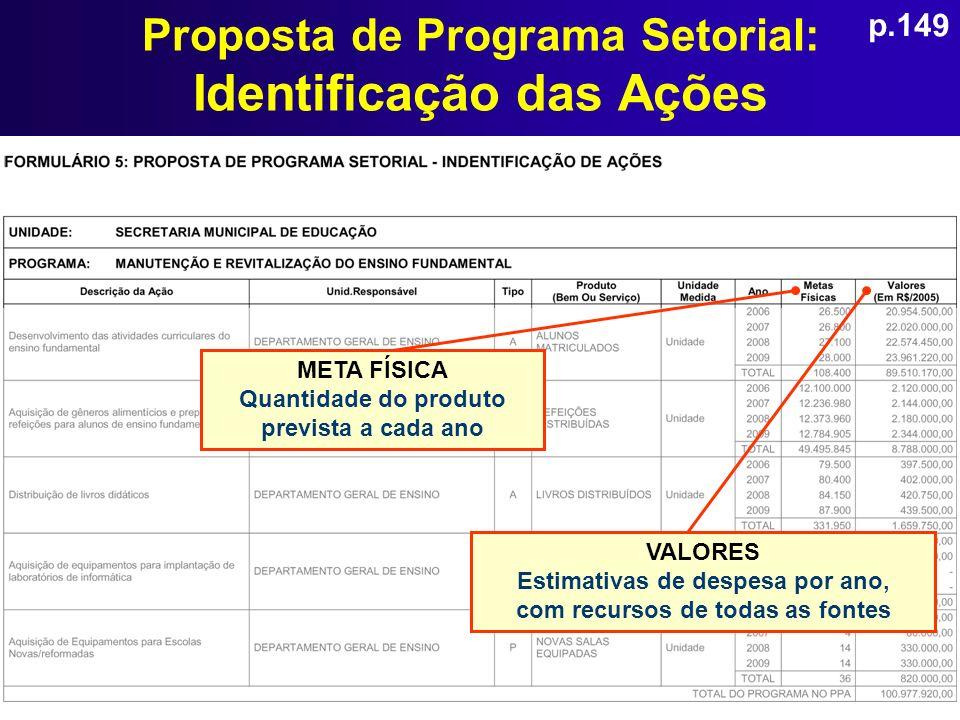Proposta de Programa Setorial: Identificação das Ações