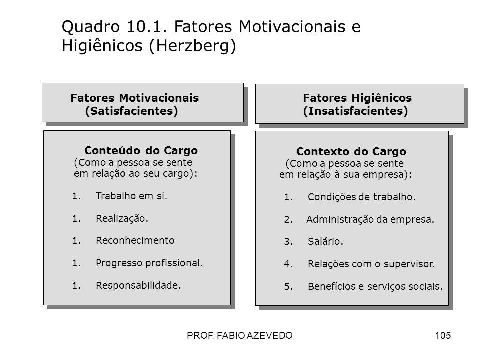 Quadro 10.1. Fatores Motivacionais e Higiênicos (Herzberg)