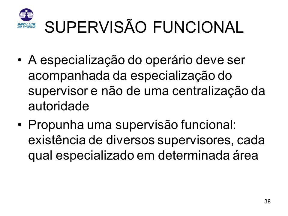 SUPERVISÃO FUNCIONAL A especialização do operário deve ser acompanhada da especialização do supervisor e não de uma centralização da autoridade.
