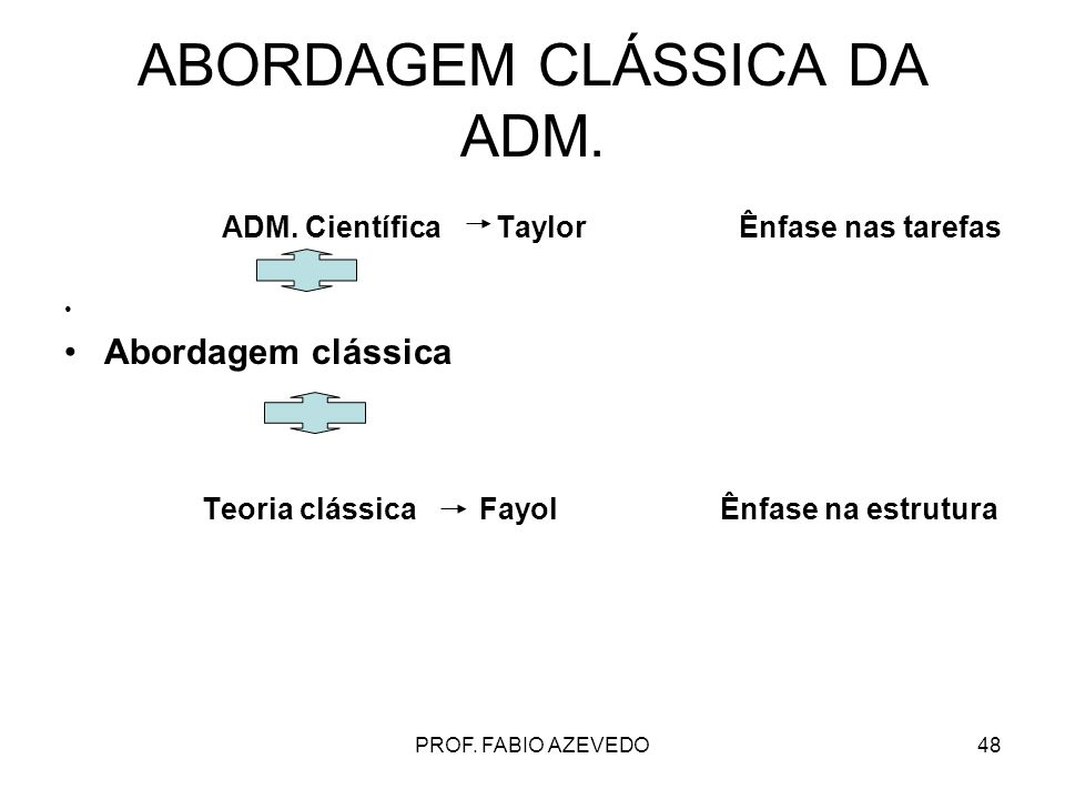 ABORDAGEM CLÁSSICA DA ADM.