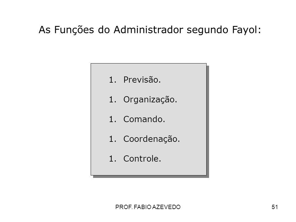 As Funções do Administrador segundo Fayol: