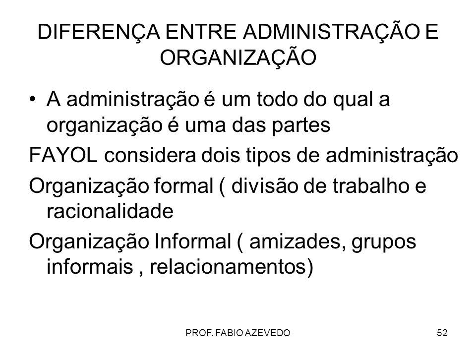 DIFERENÇA ENTRE ADMINISTRAÇÃO E ORGANIZAÇÃO