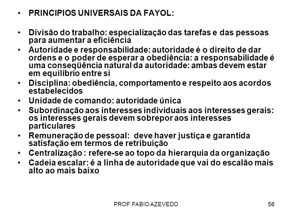 PRINCIPIOS UNIVERSAIS DA FAYOL:
