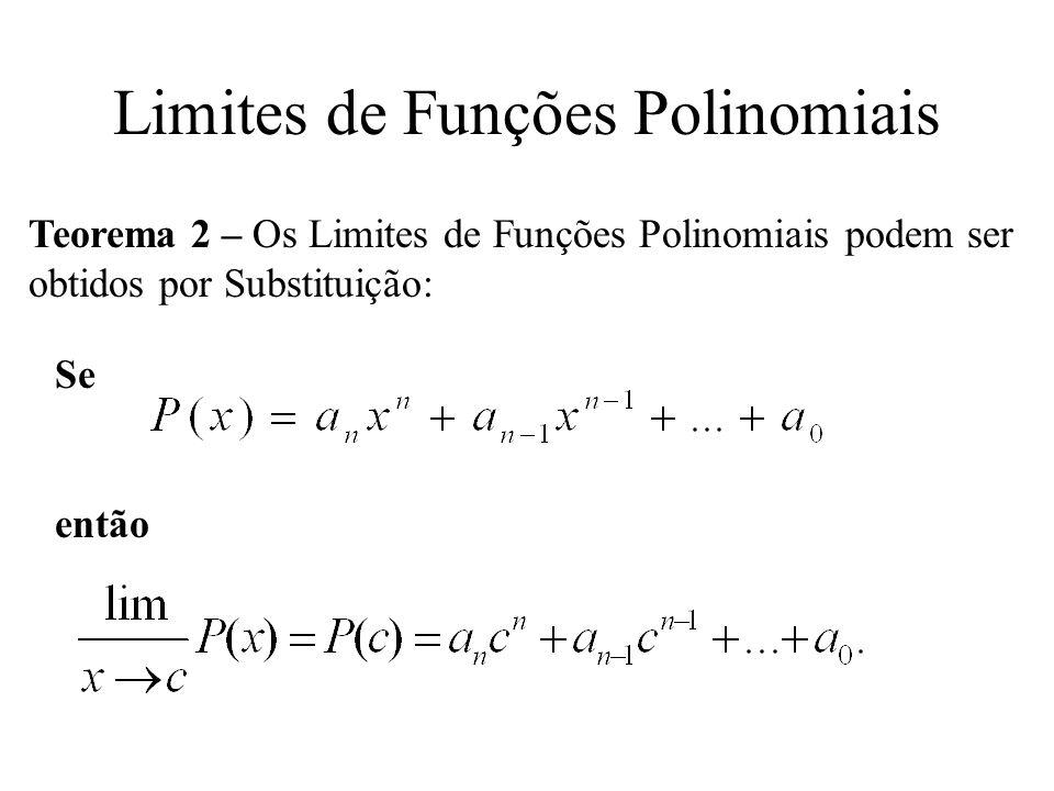 Limites de Funções Polinomiais