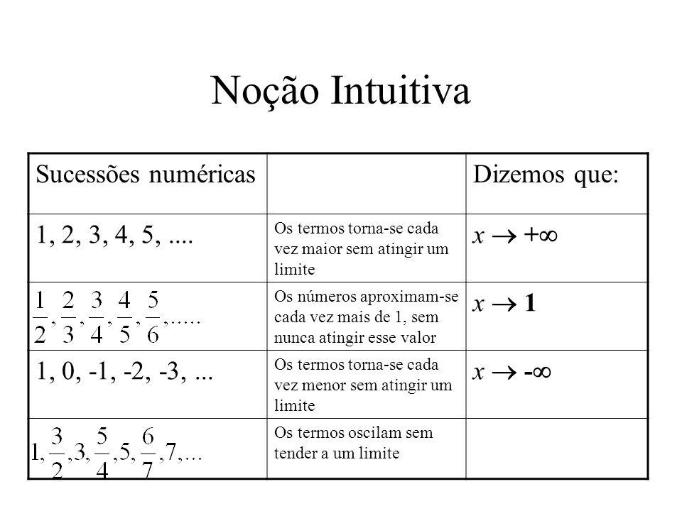 Noção Intuitiva Sucessões numéricas Dizemos que: 1, 2, 3, 4, 5, ....