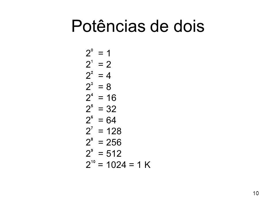 Potências de dois 20 = 1 21 = 2 22 = 4 23 = 8 24 = 16 25 = 32 26 = 64
