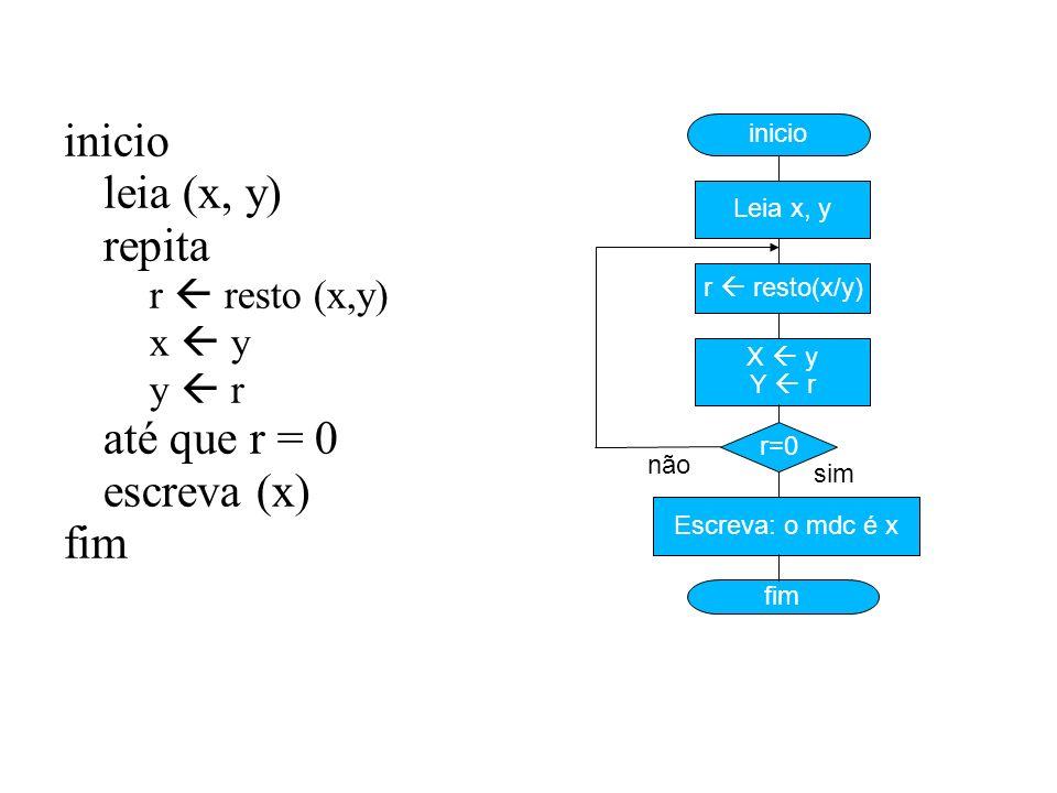 inicio leia (x, y) repita até que r = 0 escreva (x) fim