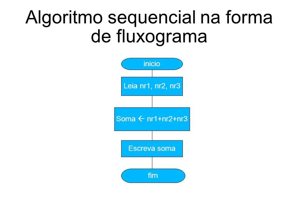 Algoritmo sequencial na forma de fluxograma