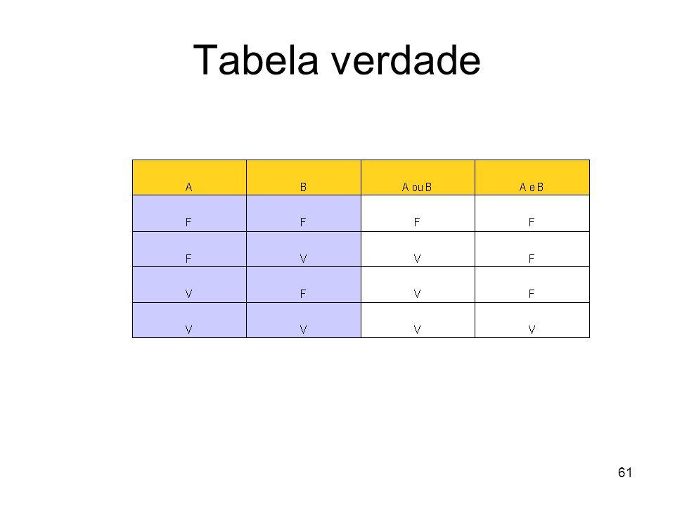 Tabela verdade