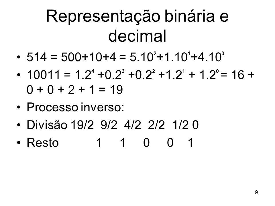 Representação binária e decimal