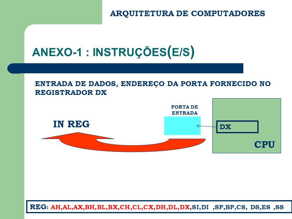 ANEXO-1 : INSTRUÇÕES(E/S)