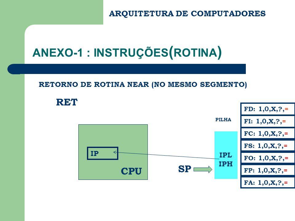 ANEXO-1 : INSTRUÇÕES(ROTINA)