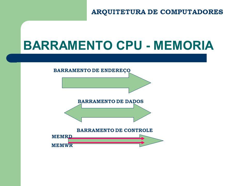 BARRAMENTO CPU - MEMORIA
