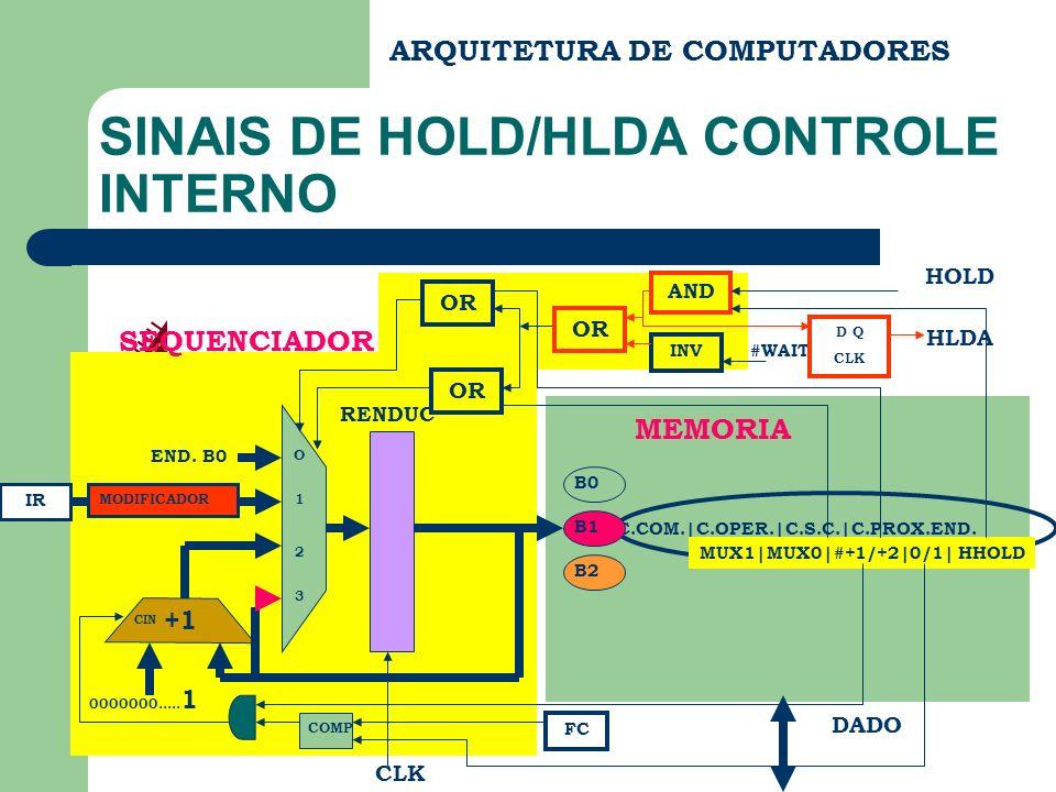 SINAIS DE HOLD/HLDA CONTROLE INTERNO