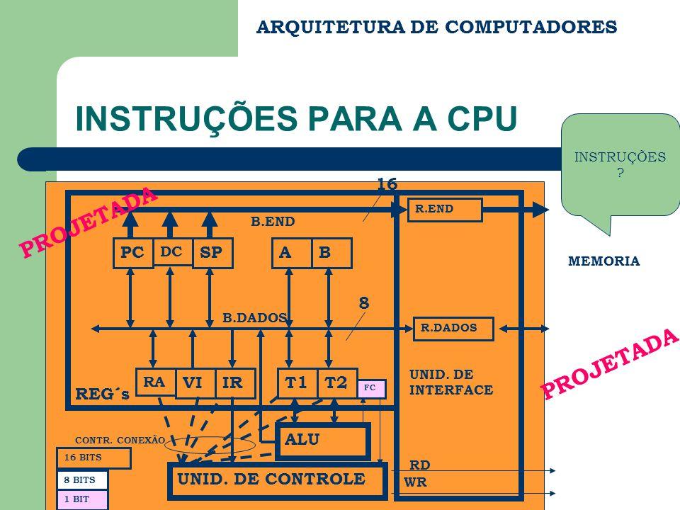 INSTRUÇÕES PARA A CPU PROJETADA PROJETADA ARQUITETURA DE COMPUTADORES