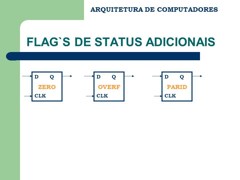 FLAG`S DE STATUS ADICIONAIS