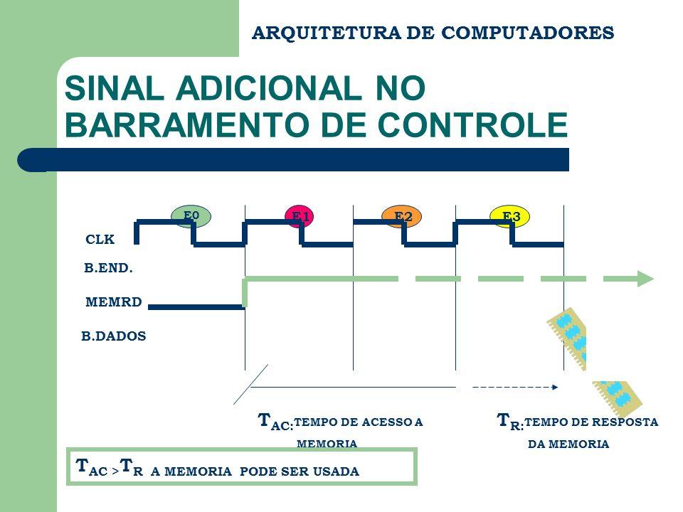 SINAL ADICIONAL NO BARRAMENTO DE CONTROLE