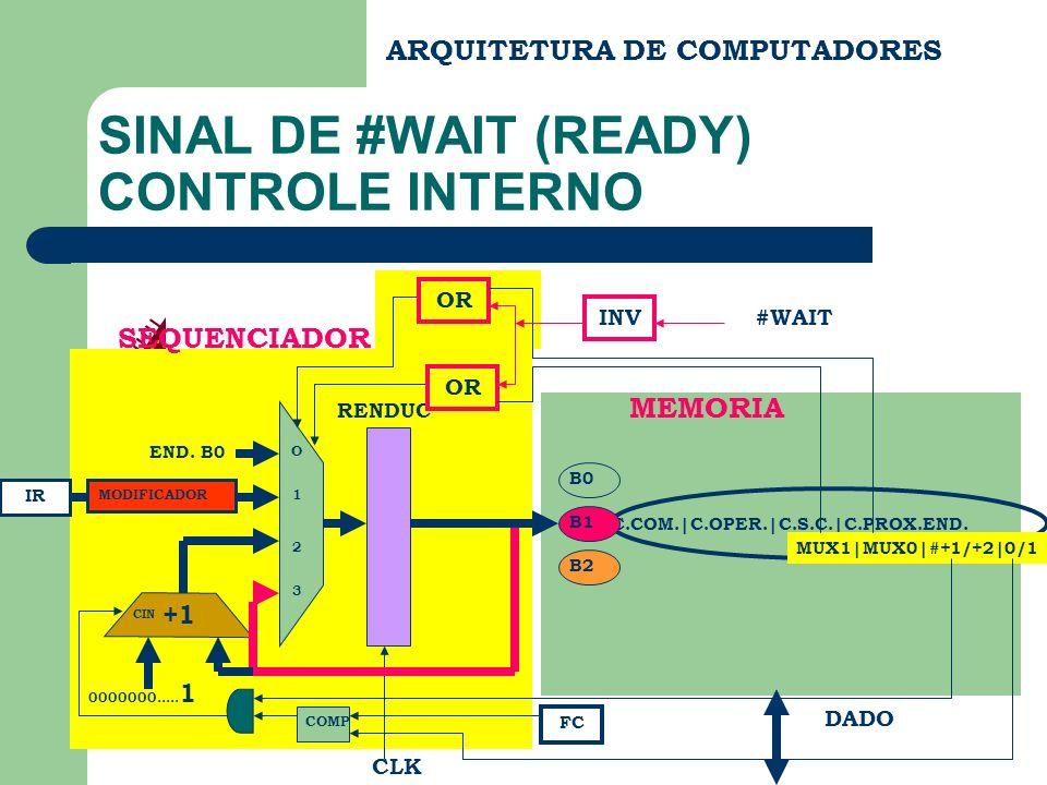 SINAL DE #WAIT (READY) CONTROLE INTERNO