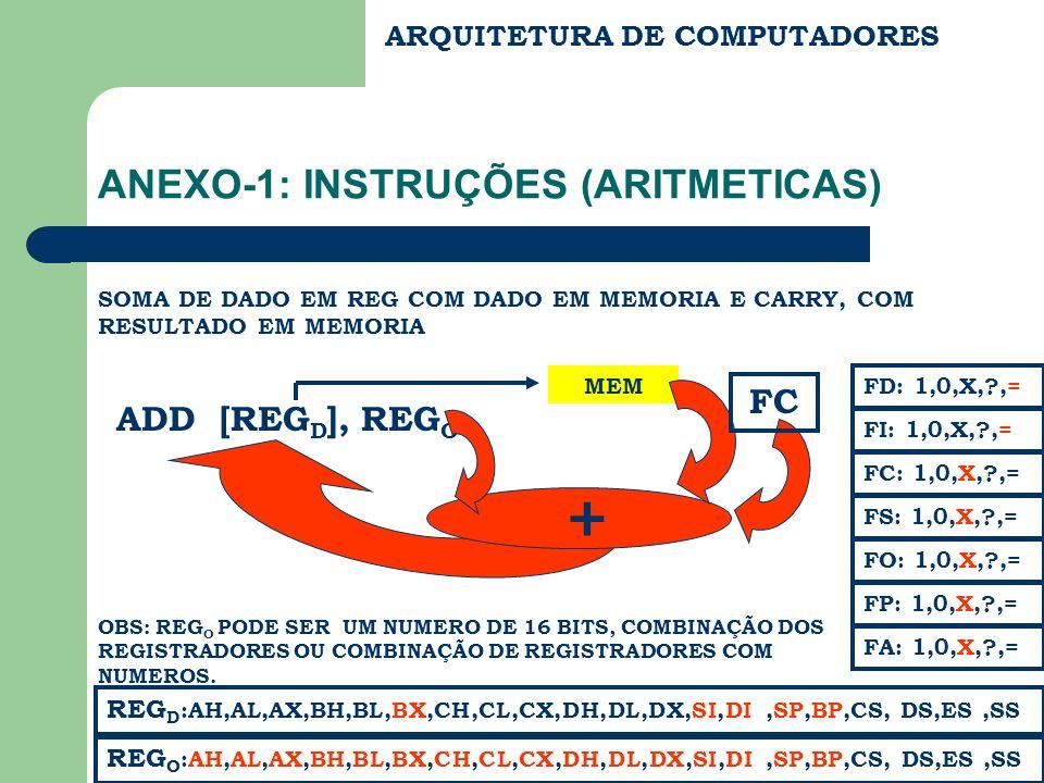 ANEXO-1: INSTRUÇÕES (ARITMETICAS)