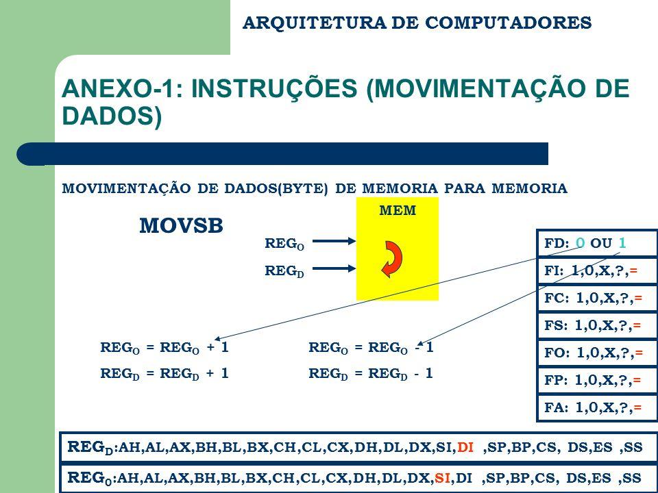ANEXO-1: INSTRUÇÕES (MOVIMENTAÇÃO DE DADOS)