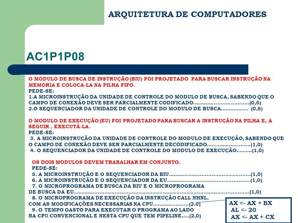 AC1P1P08 ARQUITETURA DE COMPUTADORES AX <- AX + BX AL <- 20