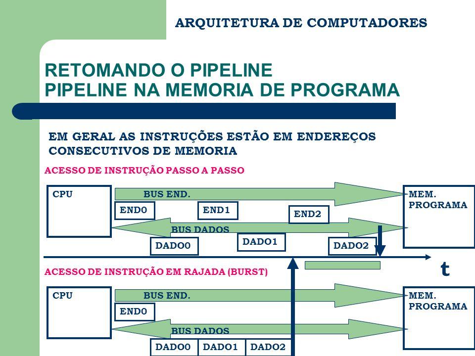 RETOMANDO O PIPELINE PIPELINE NA MEMORIA DE PROGRAMA