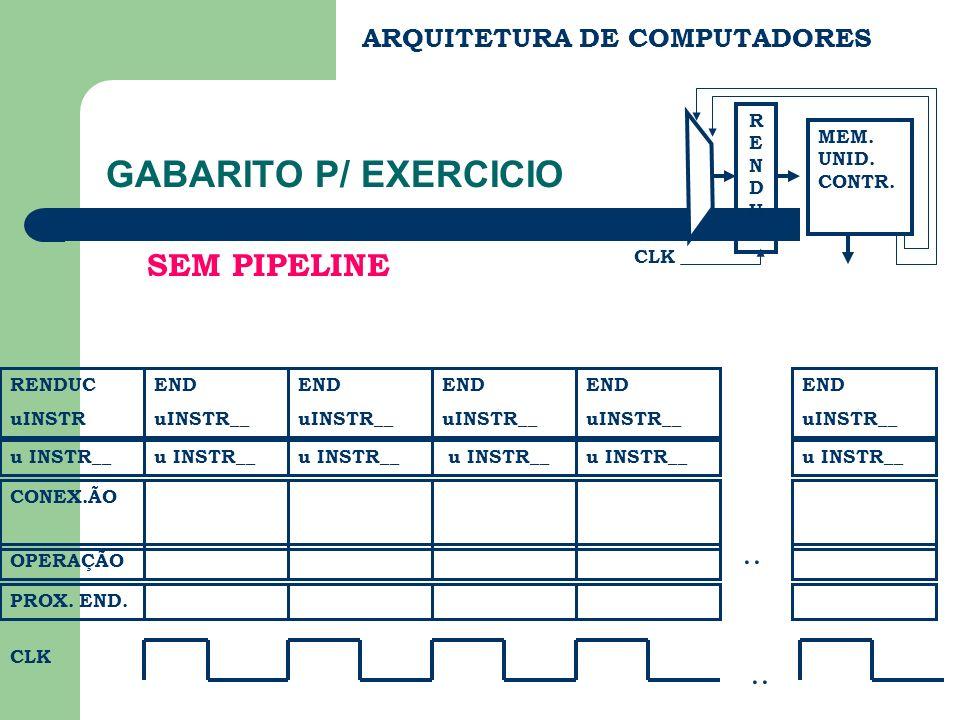 GABARITO P/ EXERCICIO SEM PIPELINE .. .. ARQUITETURA DE COMPUTADORES