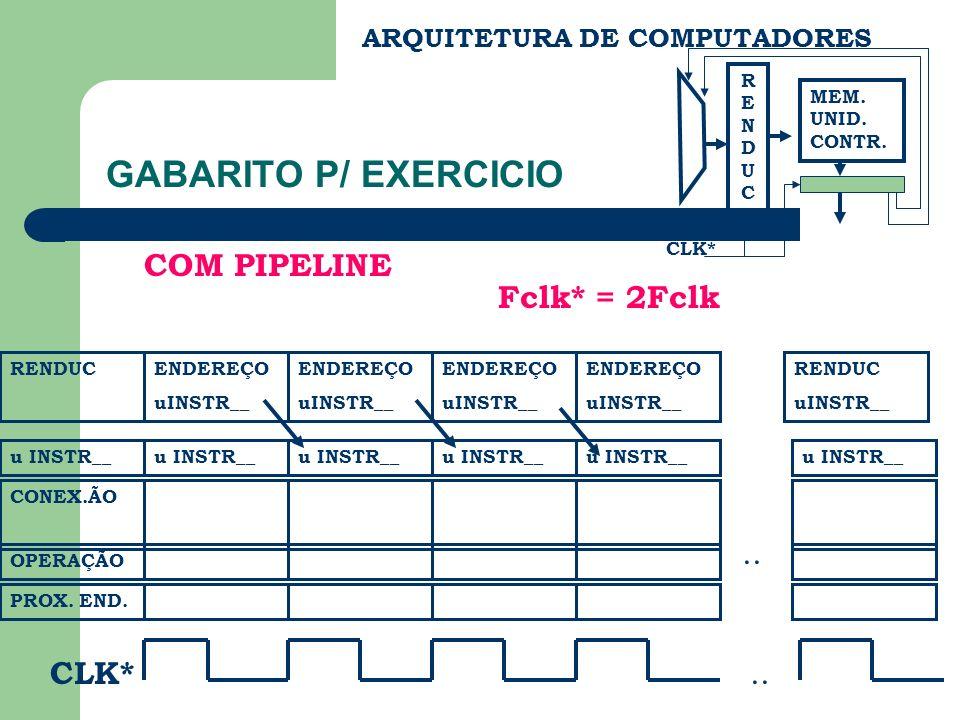 GABARITO P/ EXERCICIO COM PIPELINE Fclk* = 2Fclk .. CLK* ..