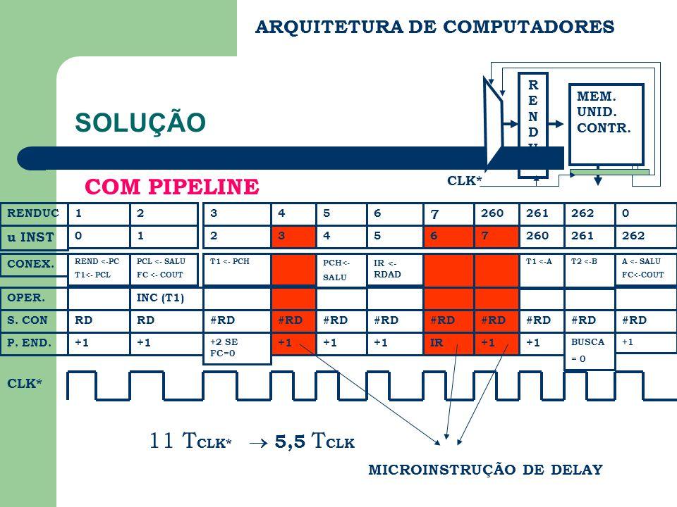 SOLUÇÃO COM PIPELINE 11 TCLK*  5,5 TCLK ARQUITETURA DE COMPUTADORES