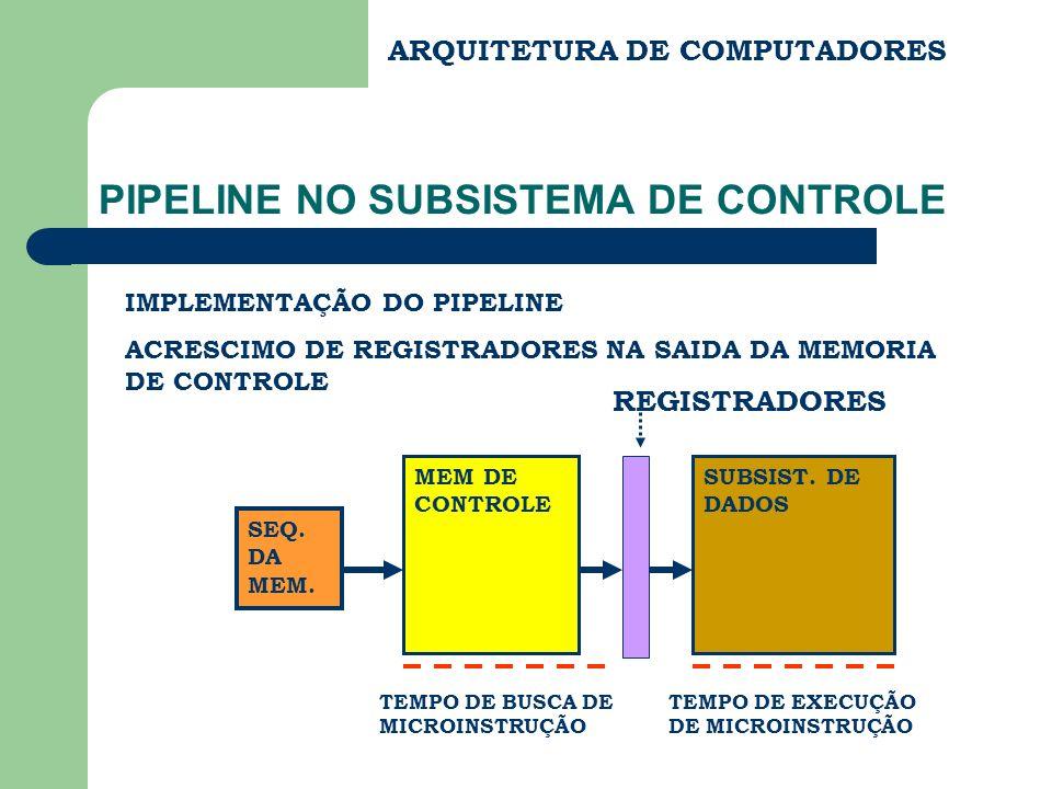 PIPELINE NO SUBSISTEMA DE CONTROLE