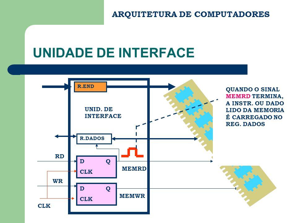 UNIDADE DE INTERFACE ARQUITETURA DE COMPUTADORES