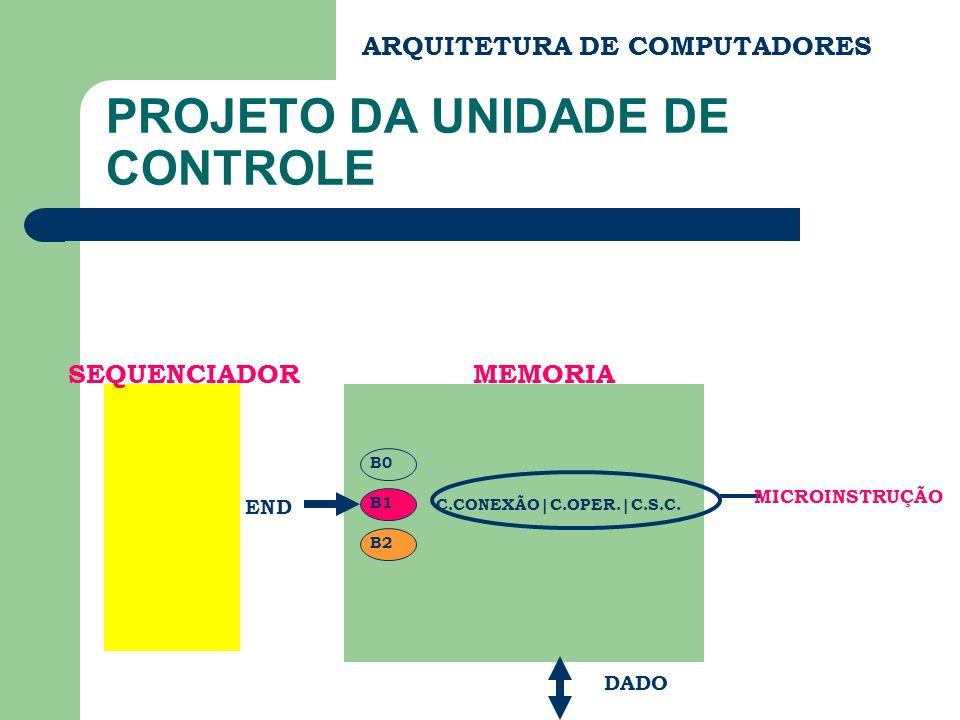PROJETO DA UNIDADE DE CONTROLE