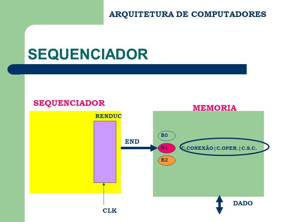 SEQUENCIADOR ARQUITETURA DE COMPUTADORES SEQUENCIADOR MEMORIA END DADO