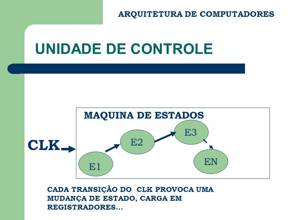 UNIDADE DE CONTROLE CLK MAQUINA DE ESTADOS E3 E2 EN E1
