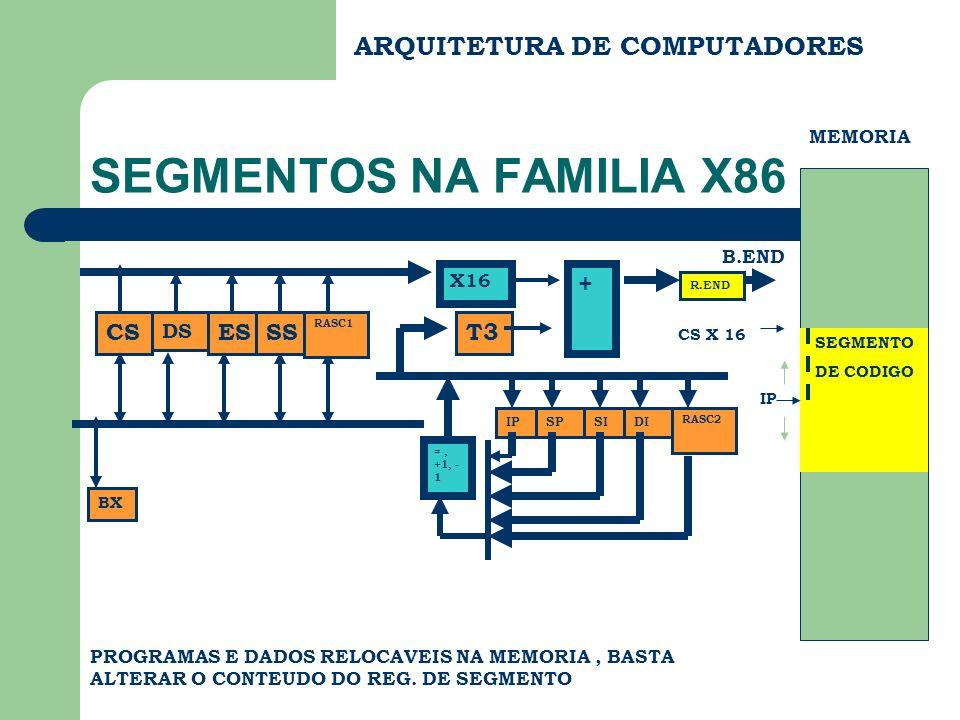 SEGMENTOS NA FAMILIA X86 ARQUITETURA DE COMPUTADORES + CS ES SS T3 DS