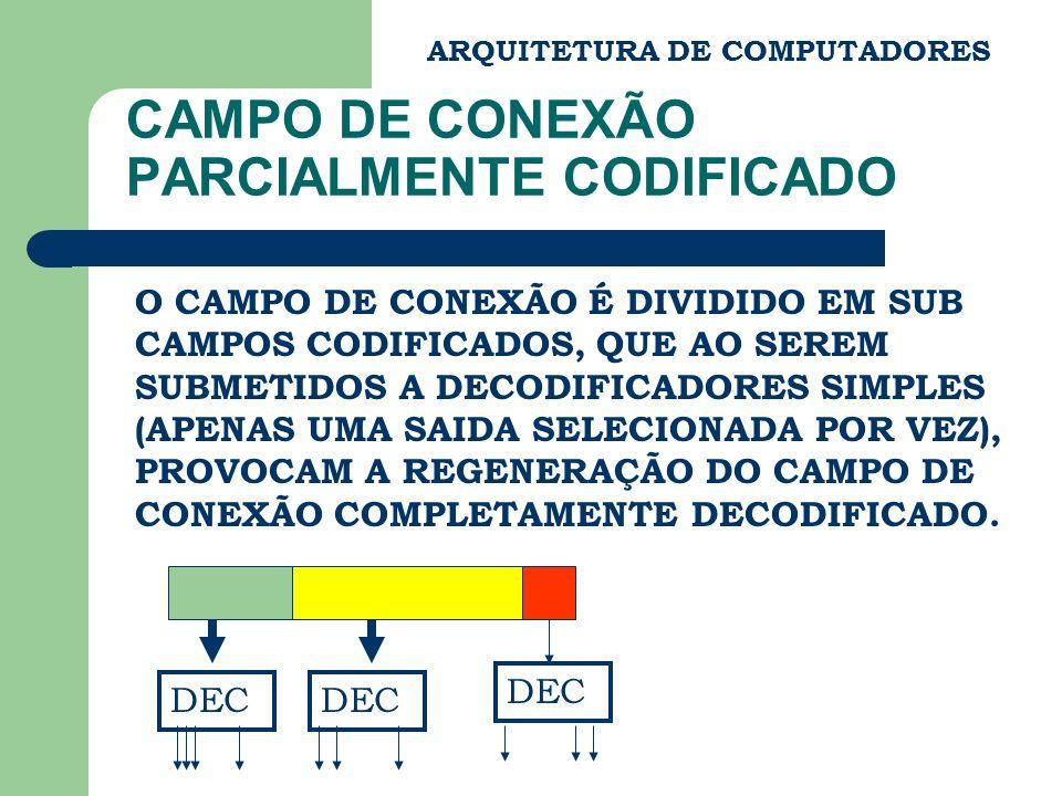 CAMPO DE CONEXÃO PARCIALMENTE CODIFICADO