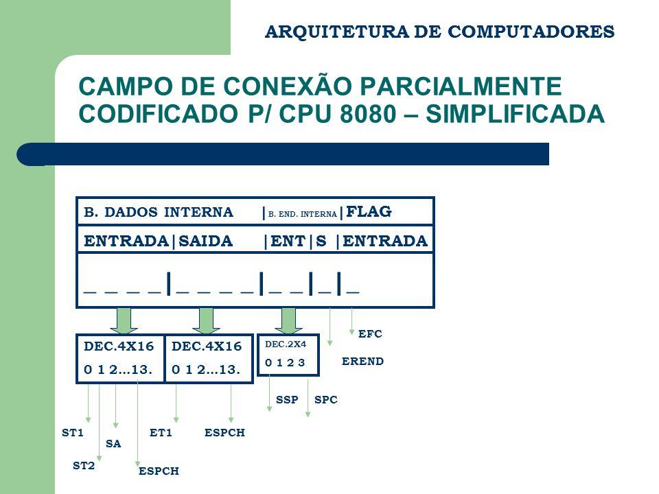 CAMPO DE CONEXÃO PARCIALMENTE CODIFICADO P/ CPU 8080 – SIMPLIFICADA