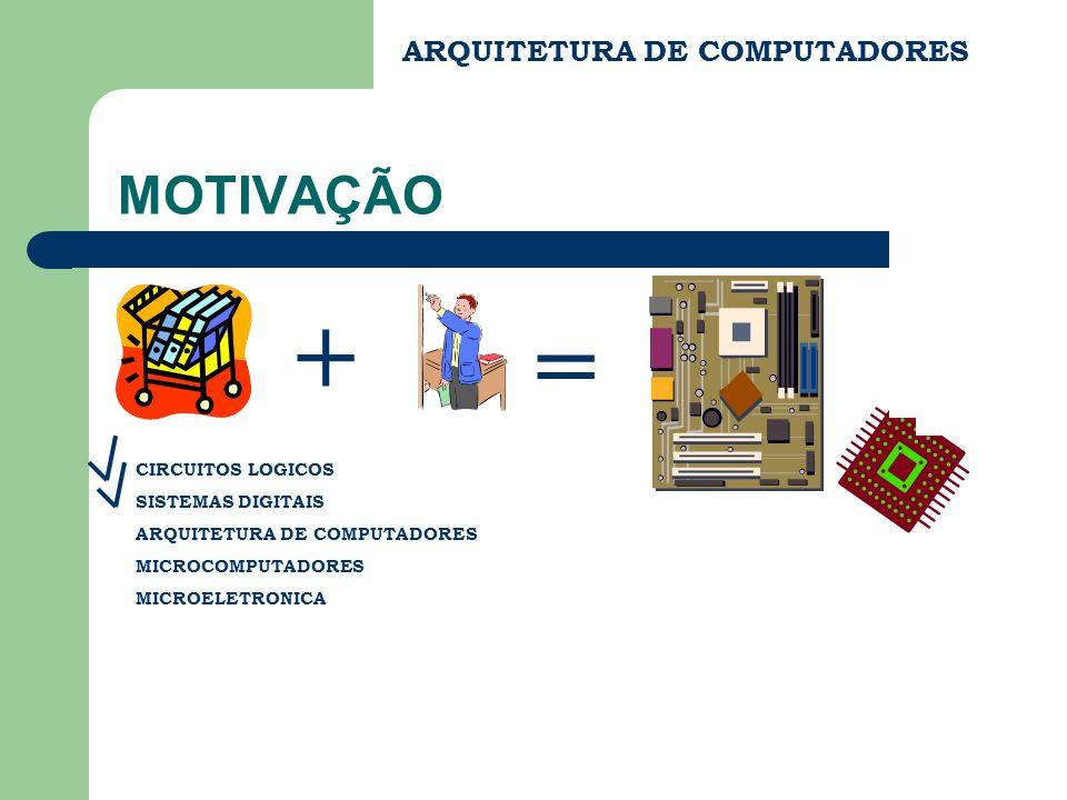 + = MOTIVAÇÃO ARQUITETURA DE COMPUTADORES CIRCUITOS LOGICOS
