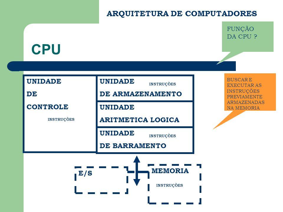 CPU ARQUITETURA DE COMPUTADORES UNIDADE DE CONTROLE UNIDADE
