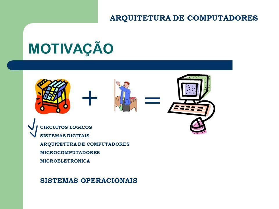 + = MOTIVAÇÃO ARQUITETURA DE COMPUTADORES SISTEMAS OPERACIONAIS