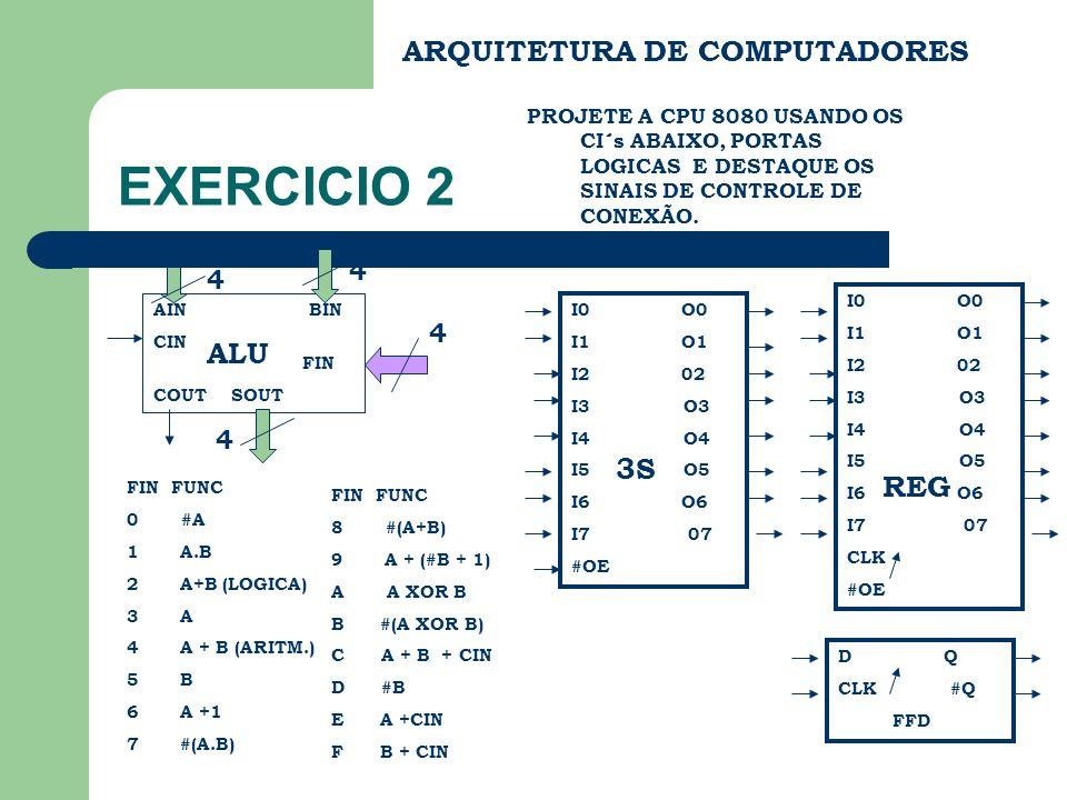 EXERCICIO 2 ARQUITETURA DE COMPUTADORES ALU 3S REG 4 4 4 4