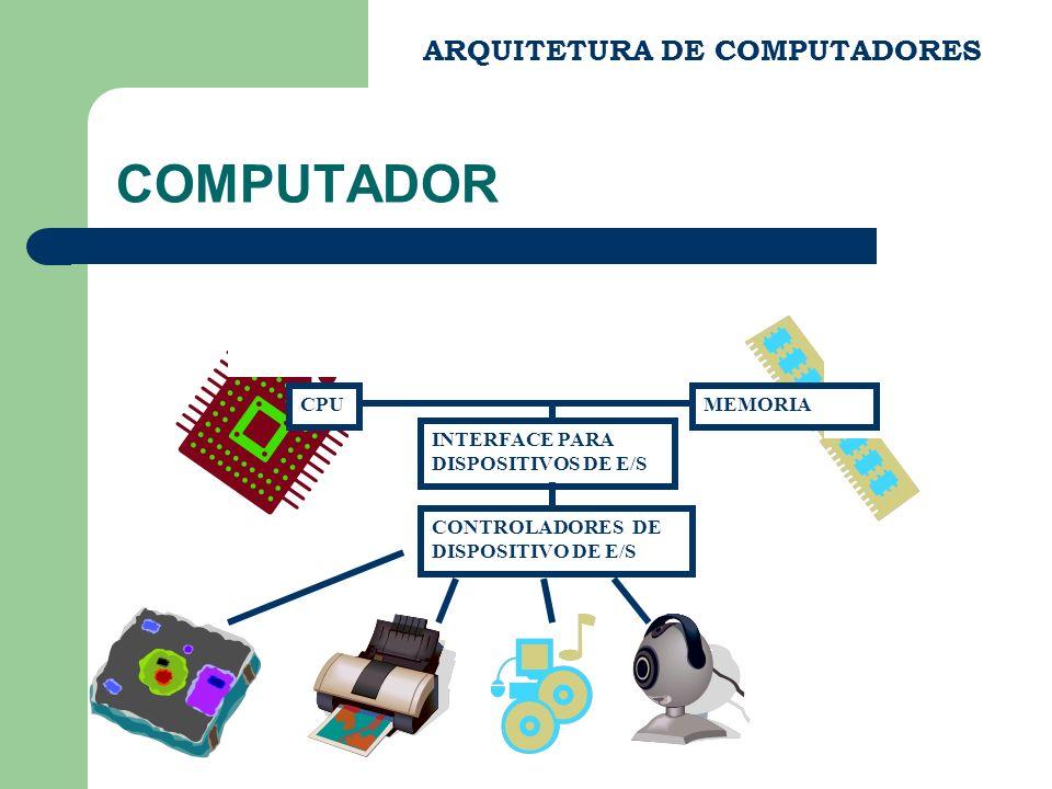 COMPUTADOR ARQUITETURA DE COMPUTADORES CPU MEMORIA