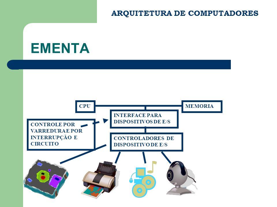 EMENTA ARQUITETURA DE COMPUTADORES CPU MEMORIA